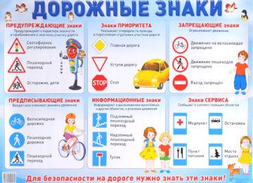 Как помочь ребенку выучить дорожные знаки